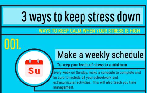 Keep Stress Down