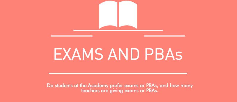 Exams and PBAs