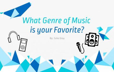 Favorite Genre of Music