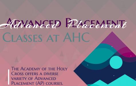AP at AHC