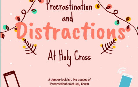 Procrastination and Distractions at Holy Cross