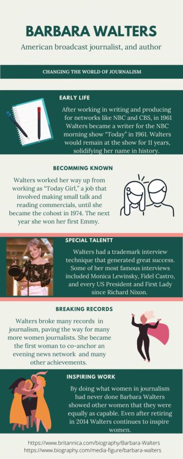 Barbara Walter: An Inspiring Journalist
