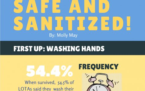 Staying Safe and Sanitized!