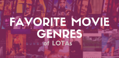 Favorite Movie Genres