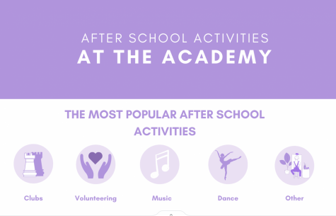 After School at the Academy